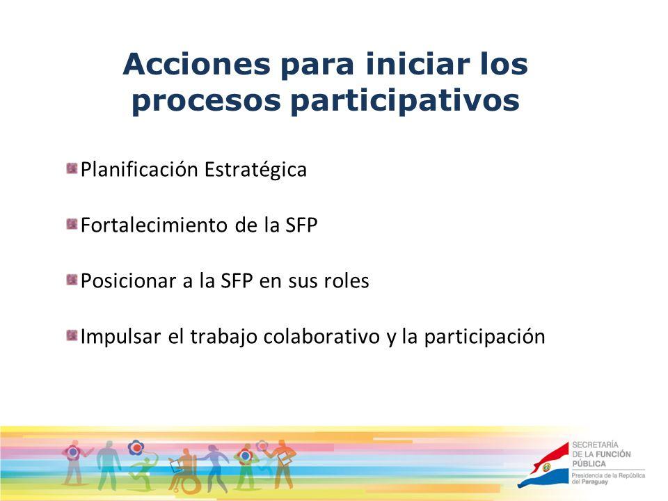 Acciones para iniciar los procesos participativos