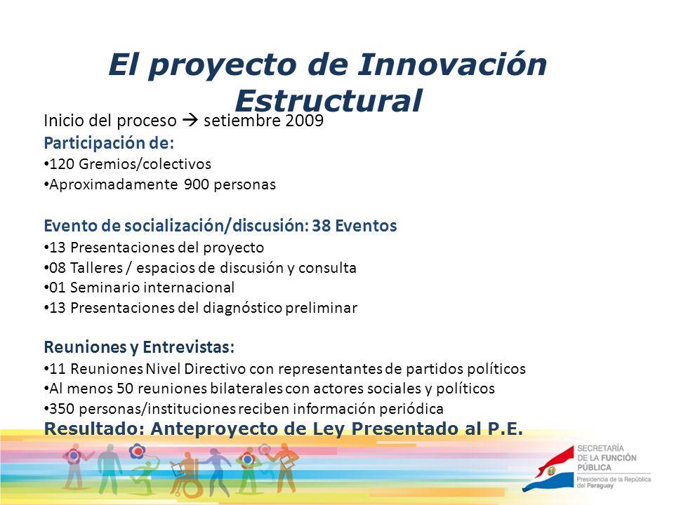 El proyecto de Innovación Estructural