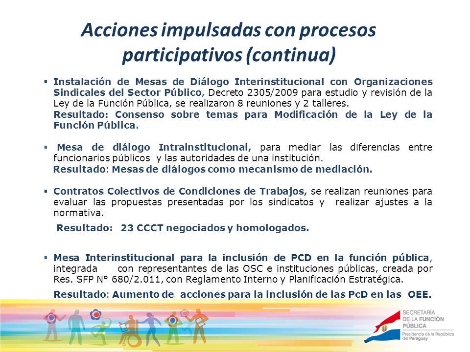 Acciones impulsadas con procesos participativos (continua)