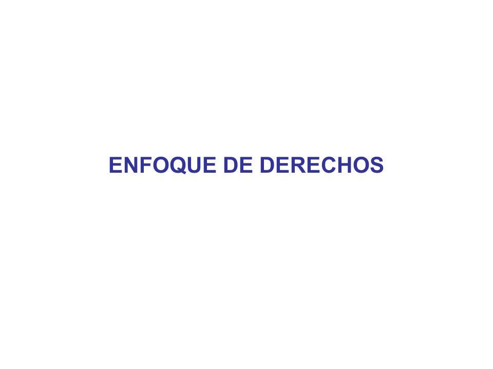 ENFOQUE DE DERECHOS