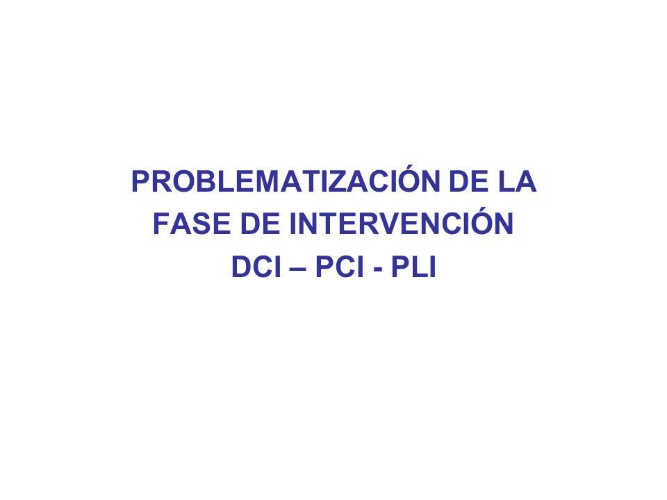 PROBLEMATIZACIÓN DE LA