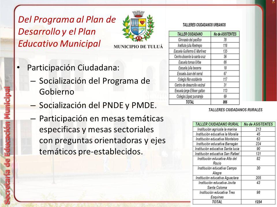 Del Programa al Plan de Desarrollo y el Plan Educativo Municipal