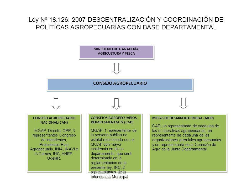 Ley Nº 18.126. 2007 DESCENTRALIZACIÓN Y COORDINACIÓN DE POLÍTICAS AGROPECUARIAS CON BASE DEPARTAMENTAL