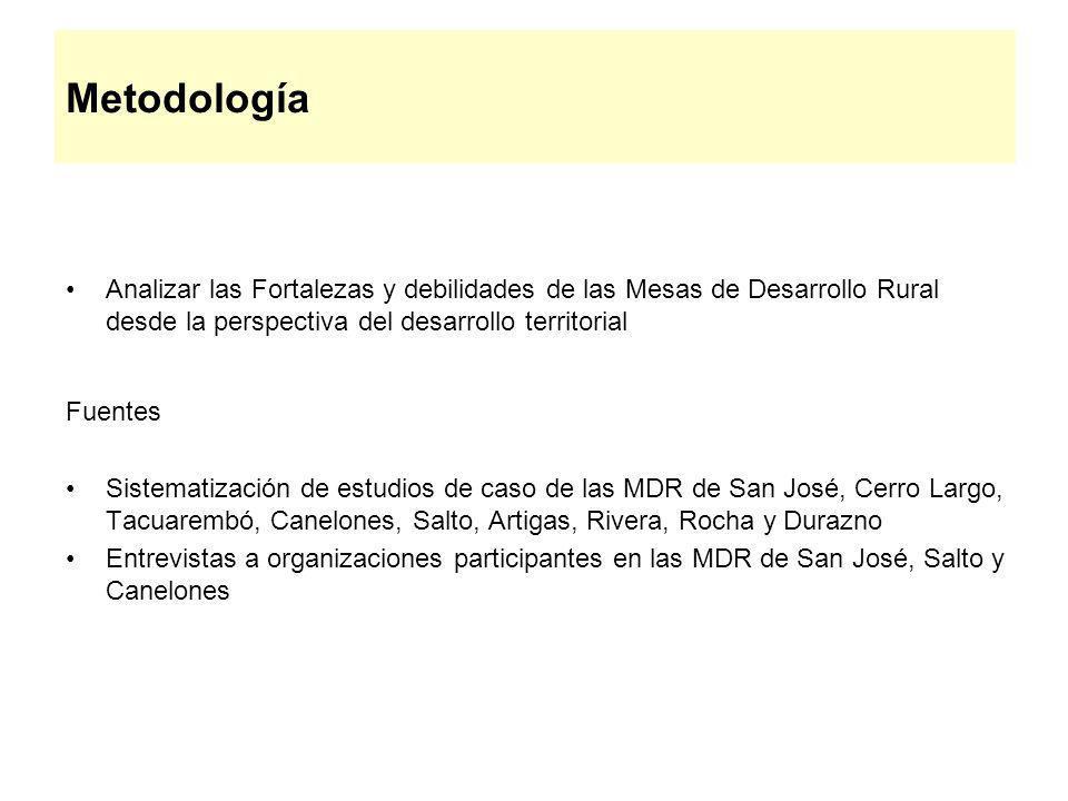 Metodología Analizar las Fortalezas y debilidades de las Mesas de Desarrollo Rural desde la perspectiva del desarrollo territorial.