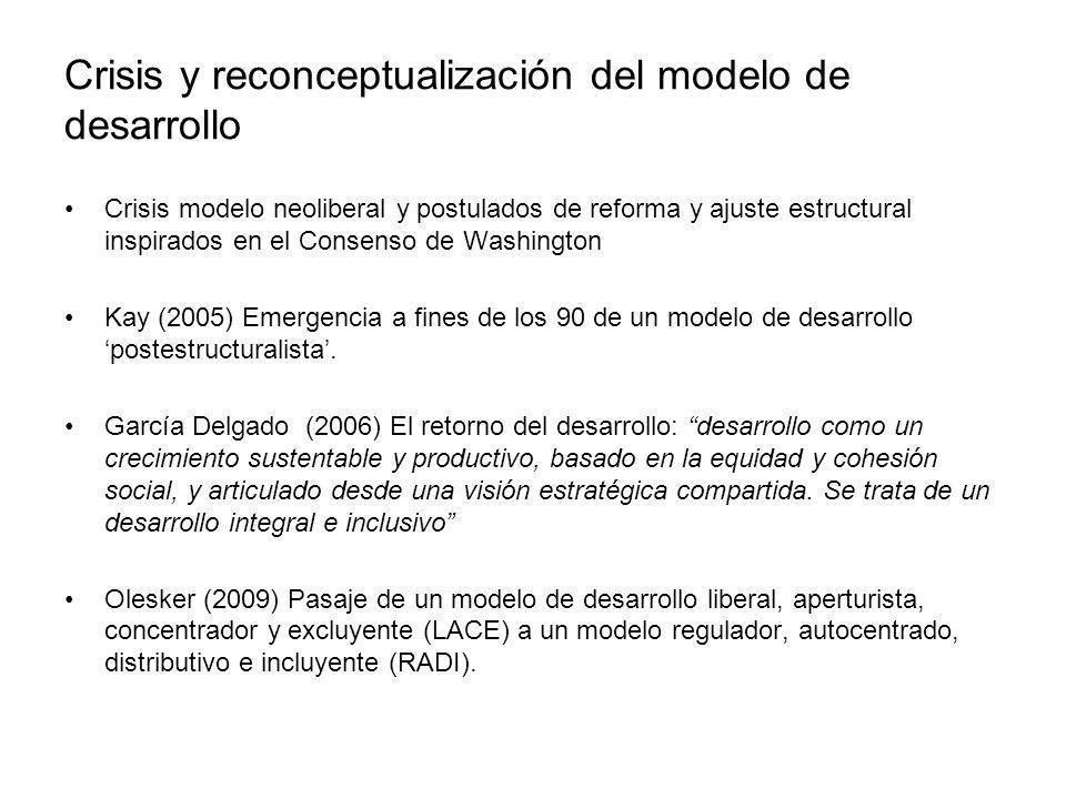 Crisis y reconceptualización del modelo de desarrollo