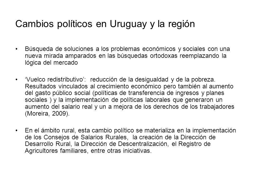 Cambios políticos en Uruguay y la región