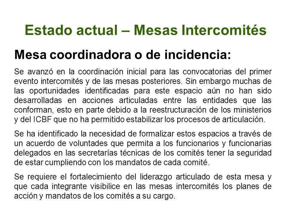 Estado actual – Mesas Intercomités