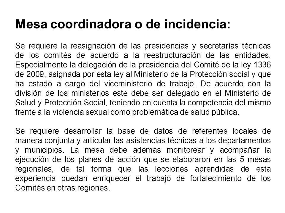 Mesa coordinadora o de incidencia:
