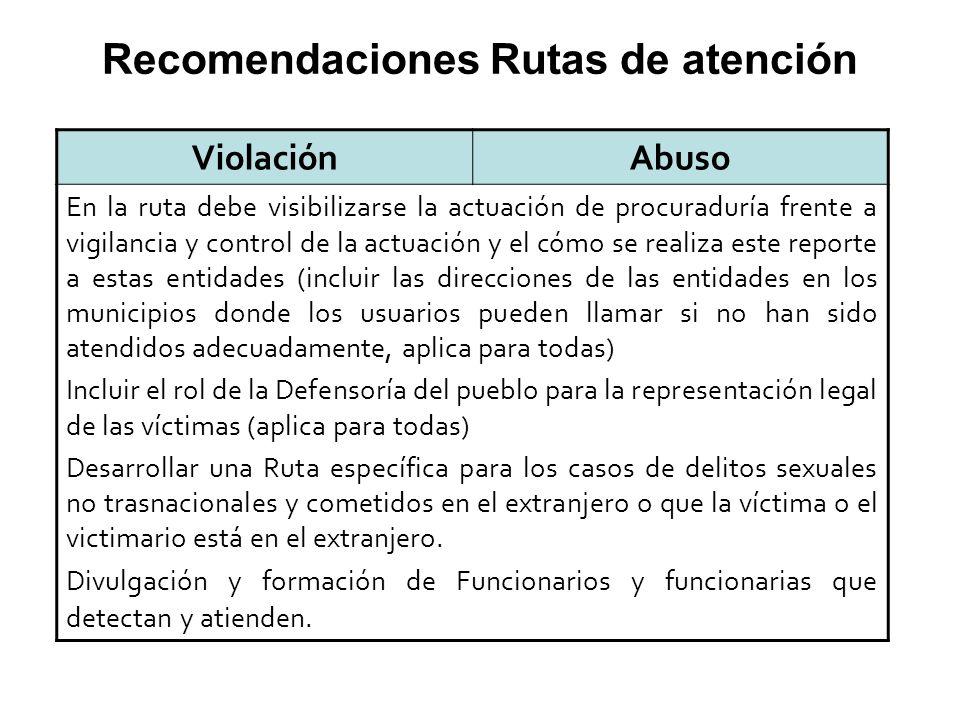 Recomendaciones Rutas de atención