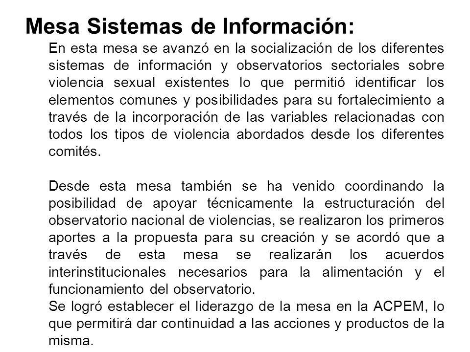Mesa Sistemas de Información: