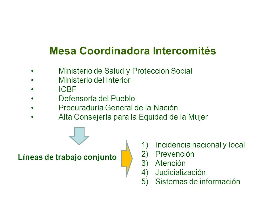 Ministerio de salud y protecci n social ppt descargar for Ministerio del interior telefono informacion