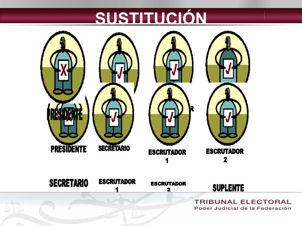 SUSTITUCIÓN ESCRUTADOR 1 ESCRUTADOR 2 PRESIDENTE ESCRUTADOR 1 2