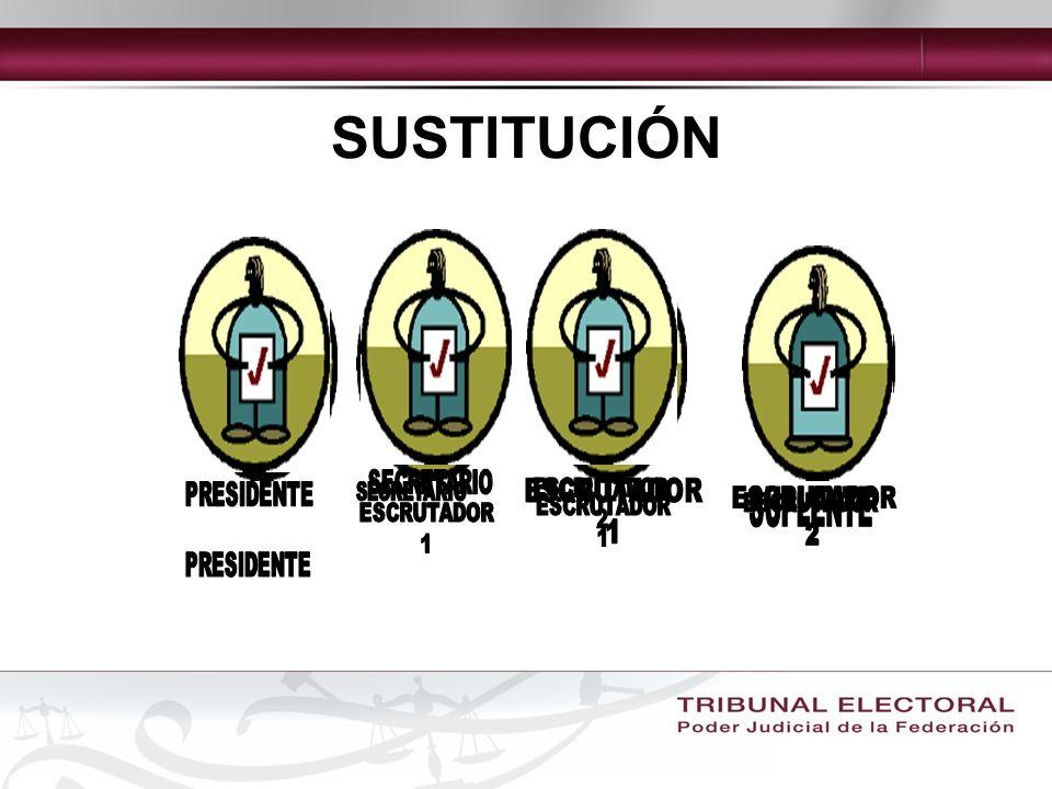 SUSTITUCIÓN ESCRUTADOR 1 ESCRUTADOR 2 SECRETARIO ESCRUTADOR PRESIDENTE