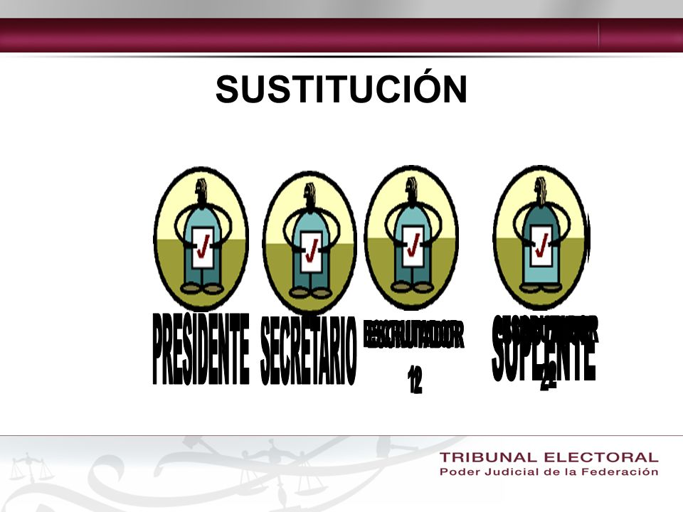 SUSTITUCIÓN PRESIDENTE SECRETARIO ESCRUTADOR 1 2 SUPLENTE ESCRUTADOR 2