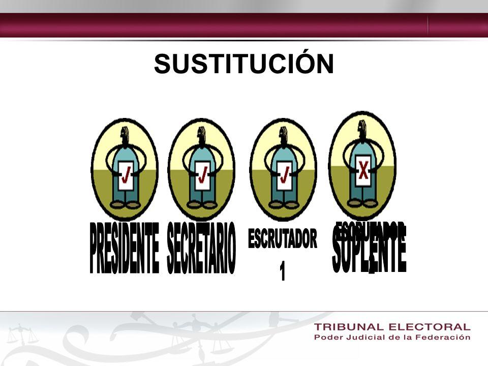 SUSTITUCIÓN PRESIDENTE SECRETARIO ESCRUTADOR 1 ESCRUTADOR 2 SUPLENTE