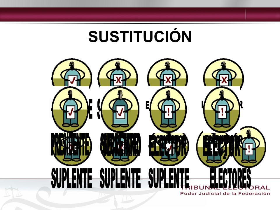 SUSTITUCIÓN PRESIDENTE SECRETARIO ESCRUTADOR 1 2 SUPLENTE ELECTORES