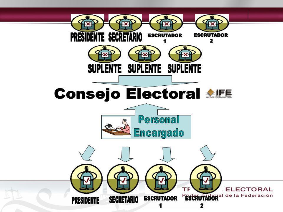 Consejo Electoral Personal Encargado PRESIDENTE SECRETARIO ESCRUTADOR