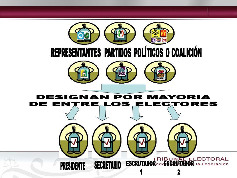 REPRESENTANTES PARTIDOS POLÍTICOS O COALICIÓN