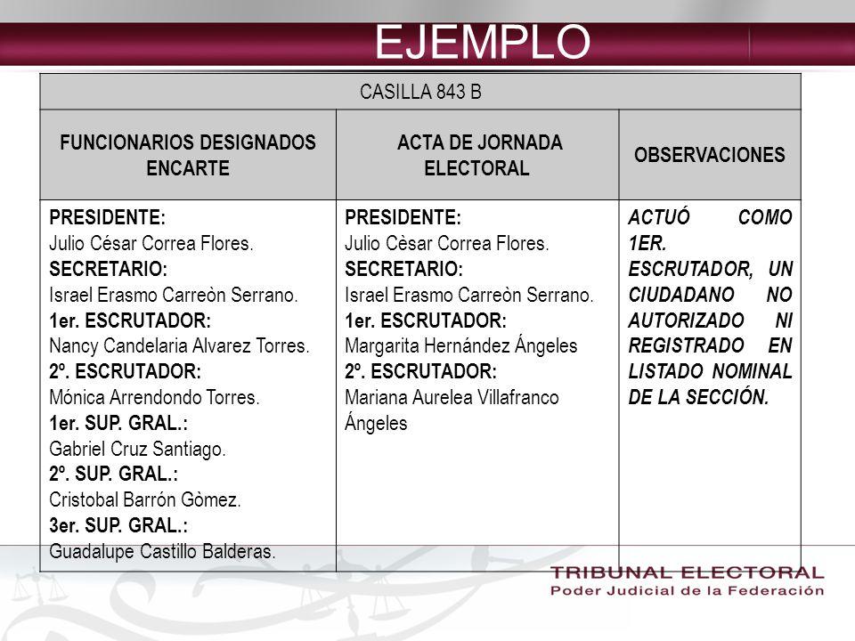 FUNCIONARIOS DESIGNADOS ENCARTE ACTA DE JORNADA ELECTORAL