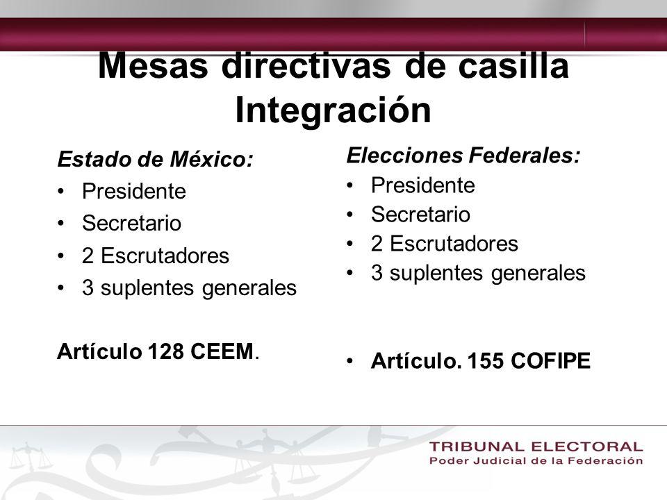 Mesas directivas de casilla Integración