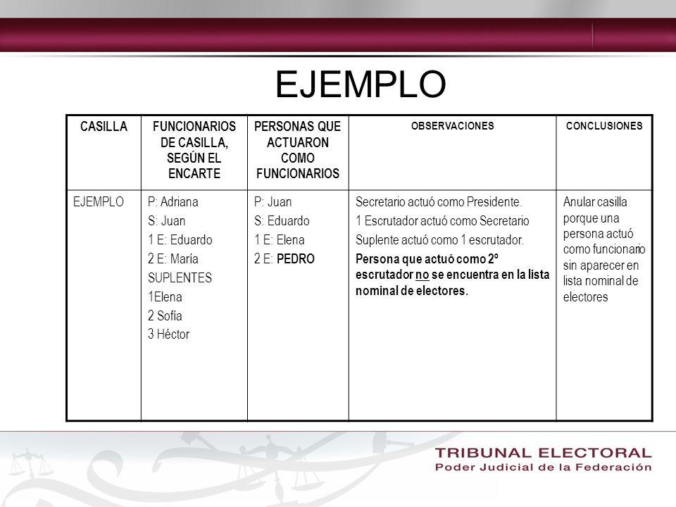EJEMPLO CASILLA FUNCIONARIOS DE CASILLA, SEGÚN EL ENCARTE