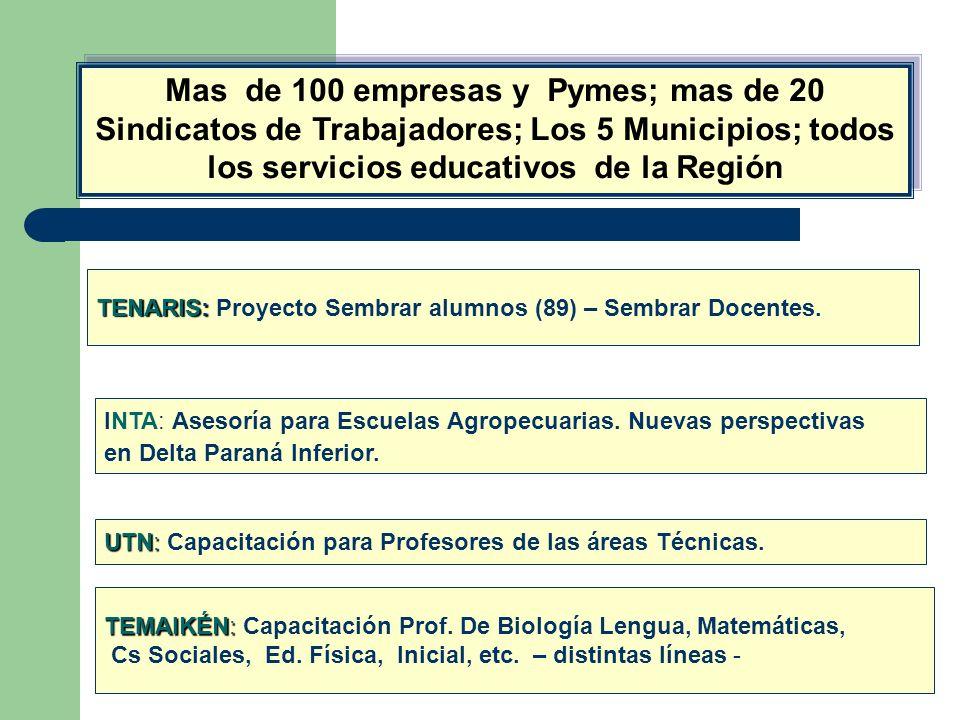 Mas de 100 empresas y Pymes; mas de 20 Sindicatos de Trabajadores; Los 5 Municipios; todos los servicios educativos de la Región