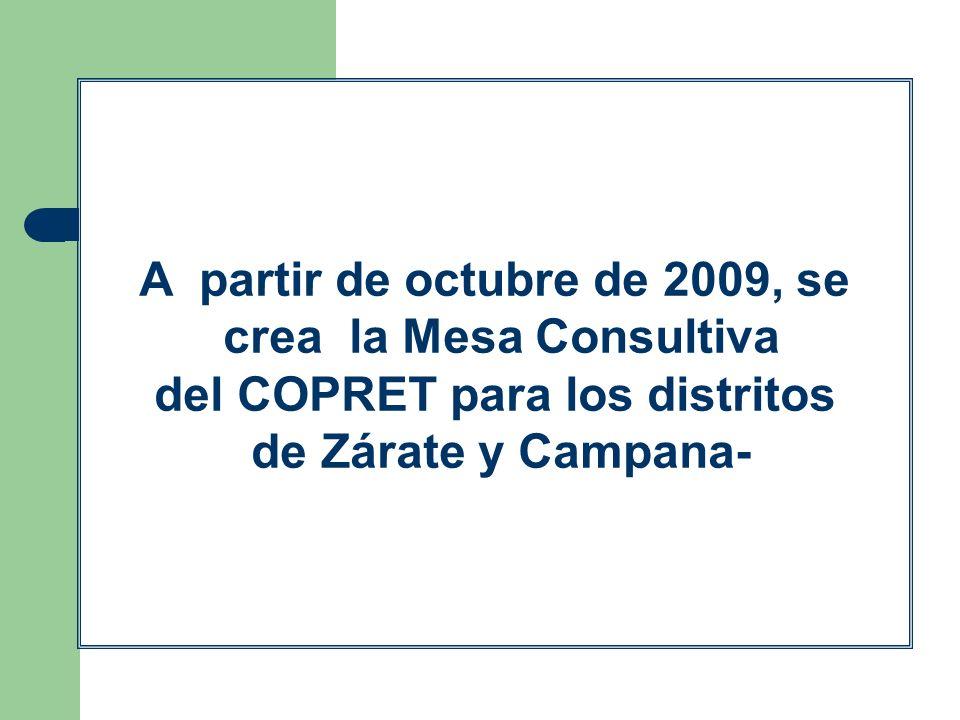 A partir de octubre de 2009, se crea la Mesa Consultiva