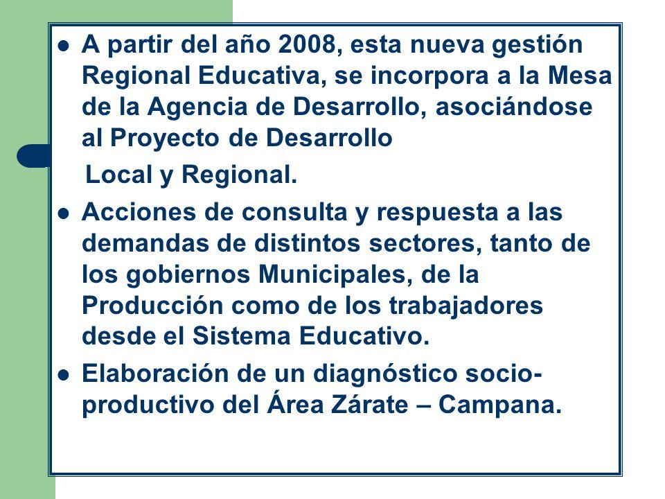 A partir del año 2008, esta nueva gestión Regional Educativa, se incorpora a la Mesa de la Agencia de Desarrollo, asociándose al Proyecto de Desarrollo