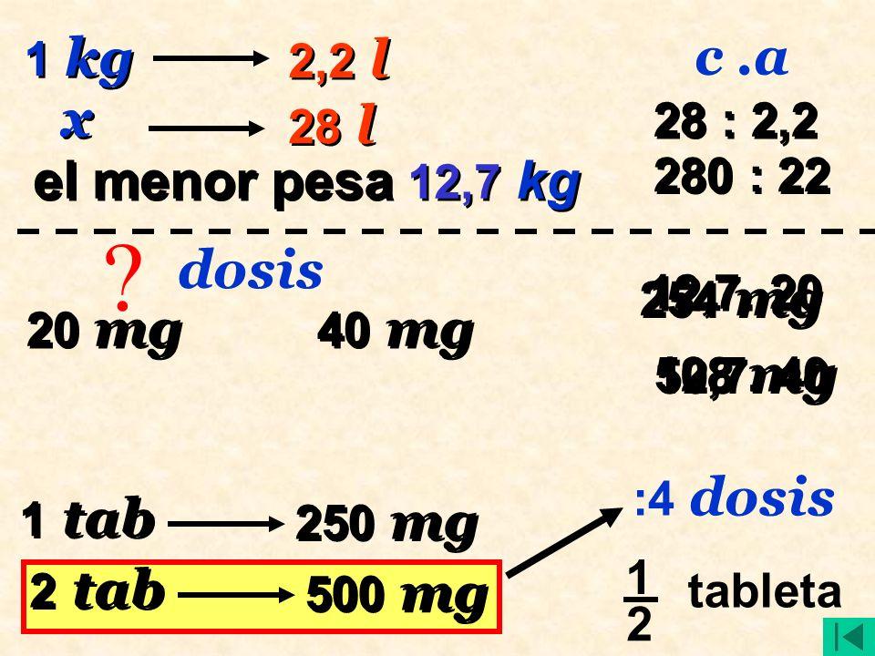  c .a x el menor pesa 12,7 kg dosis 12,7. 20 12,7. 40 1 kg 2,2 l