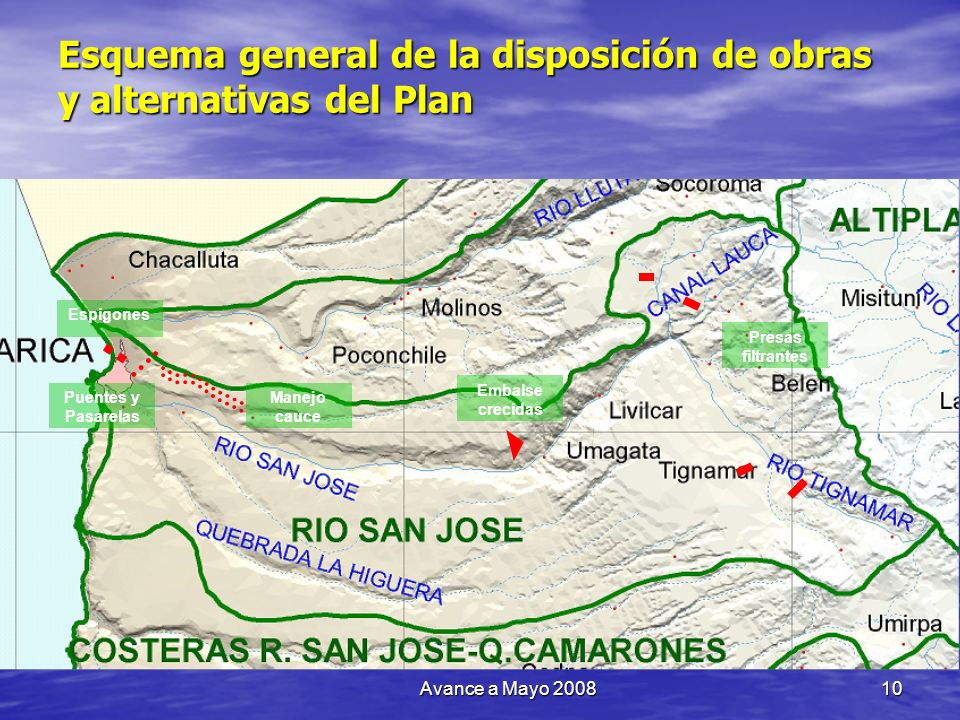 Esquema general de la disposición de obras y alternativas del Plan