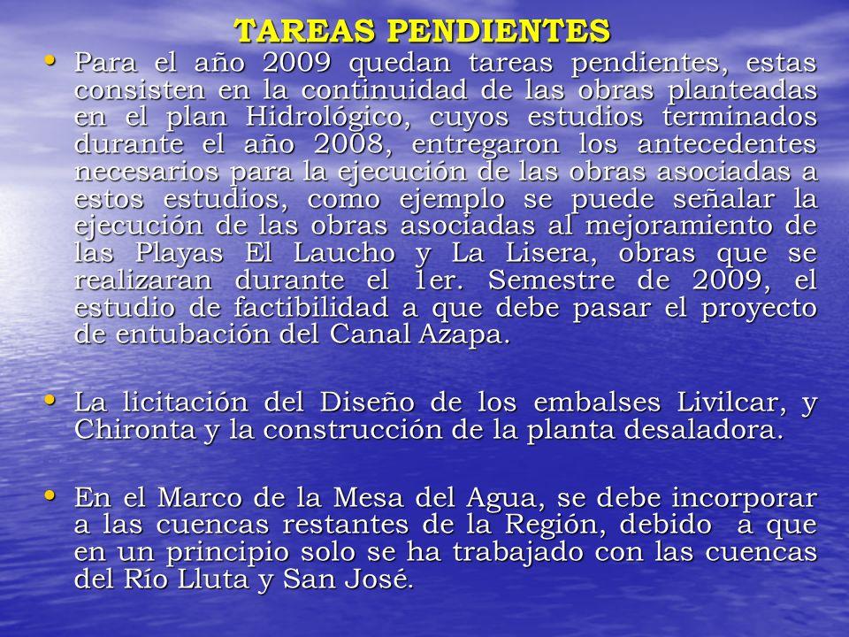 TAREAS PENDIENTES