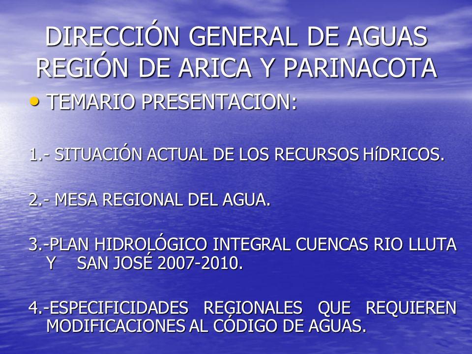 DIRECCIÓN GENERAL DE AGUAS REGIÓN DE ARICA Y PARINACOTA