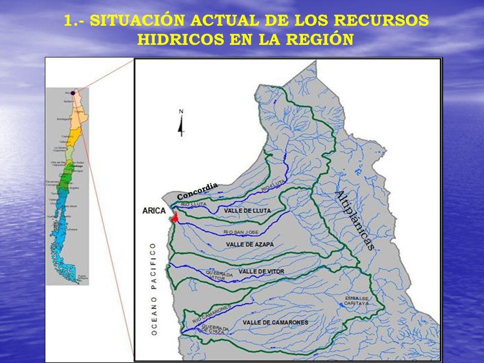 1.- SITUACIÓN ACTUAL DE LOS RECURSOS HIDRICOS EN LA REGIÓN