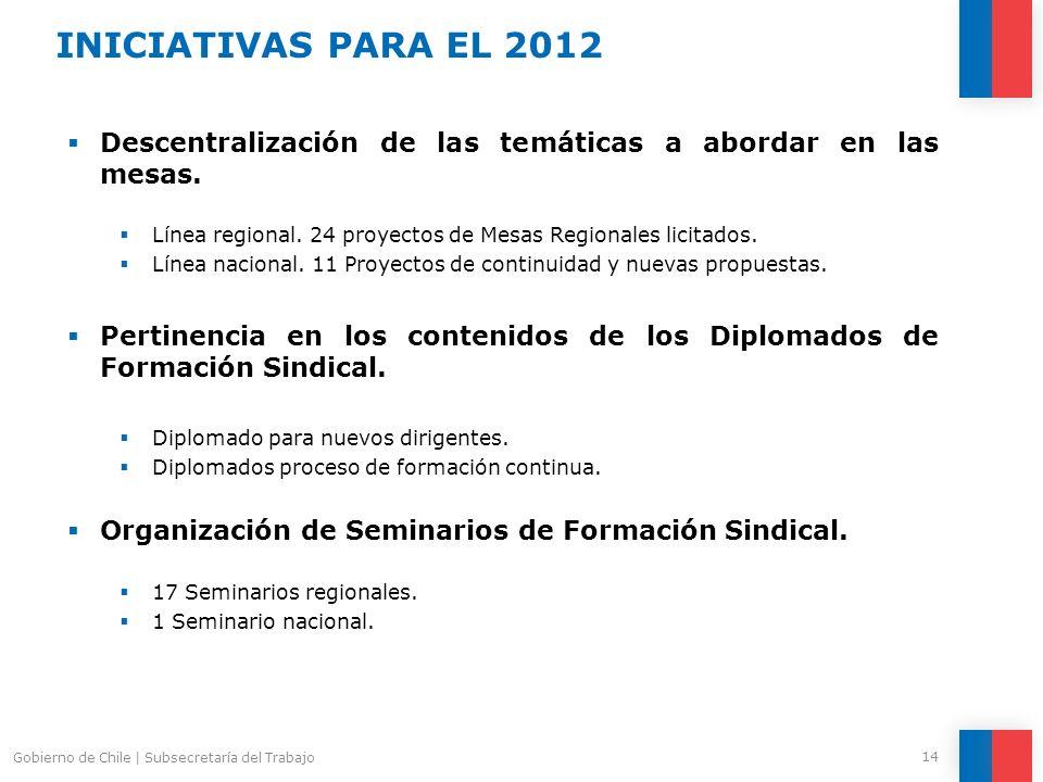 INICIATIVAS PARA EL 2012 Descentralización de las temáticas a abordar en las mesas. Línea regional. 24 proyectos de Mesas Regionales licitados.