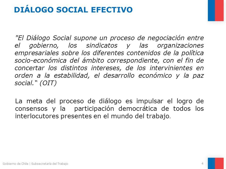 DIÁLOGO SOCIAL EFECTIVO