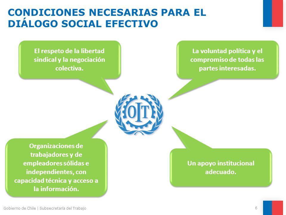 CONDICIONES NECESARIAS PARA EL DIÁLOGO SOCIAL EFECTIVO