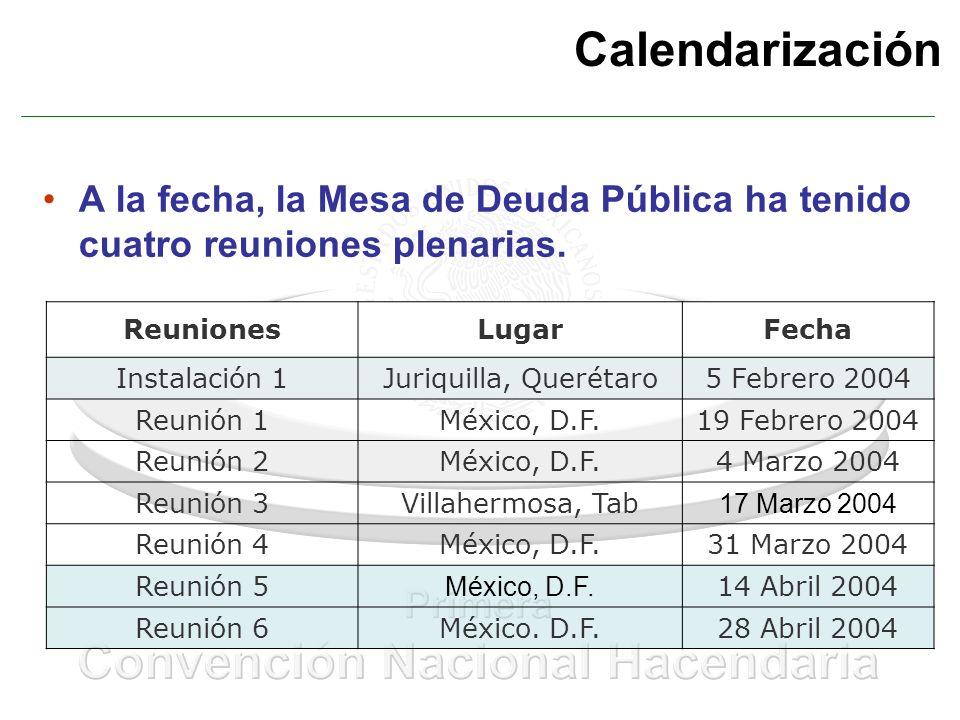 Calendarización A la fecha, la Mesa de Deuda Pública ha tenido cuatro reuniones plenarias. Reuniones.