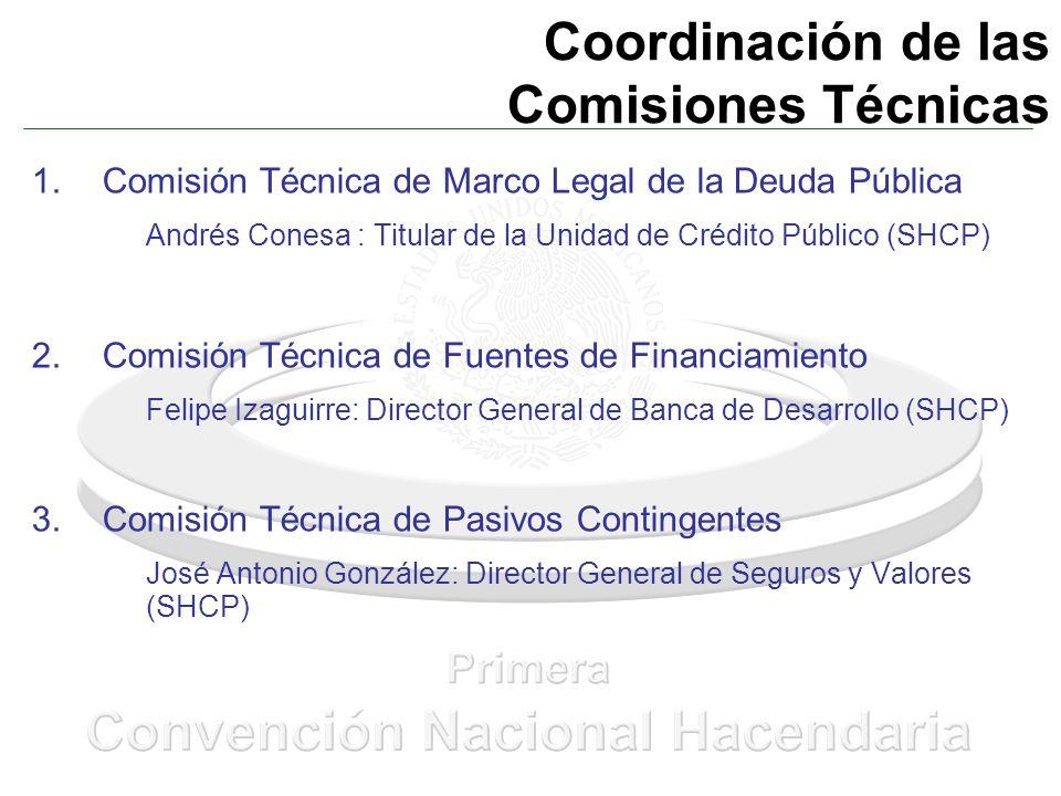 Coordinación de las Comisiones Técnicas