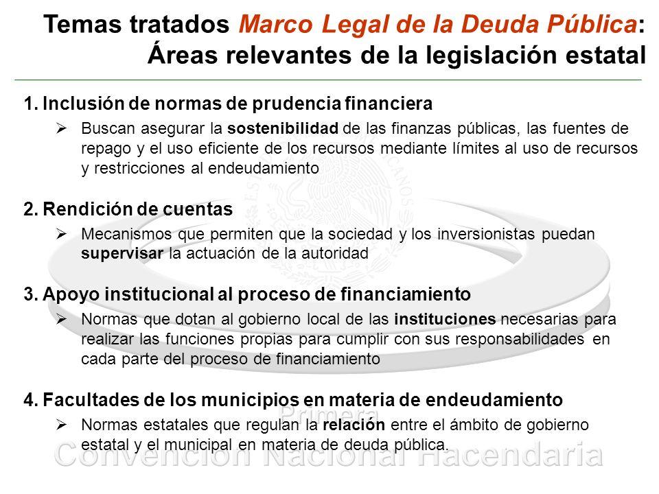 Temas tratados Marco Legal de la Deuda Pública: