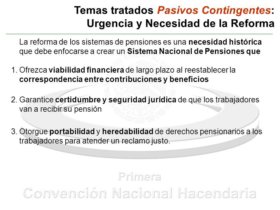 Temas tratados Pasivos Contingentes: