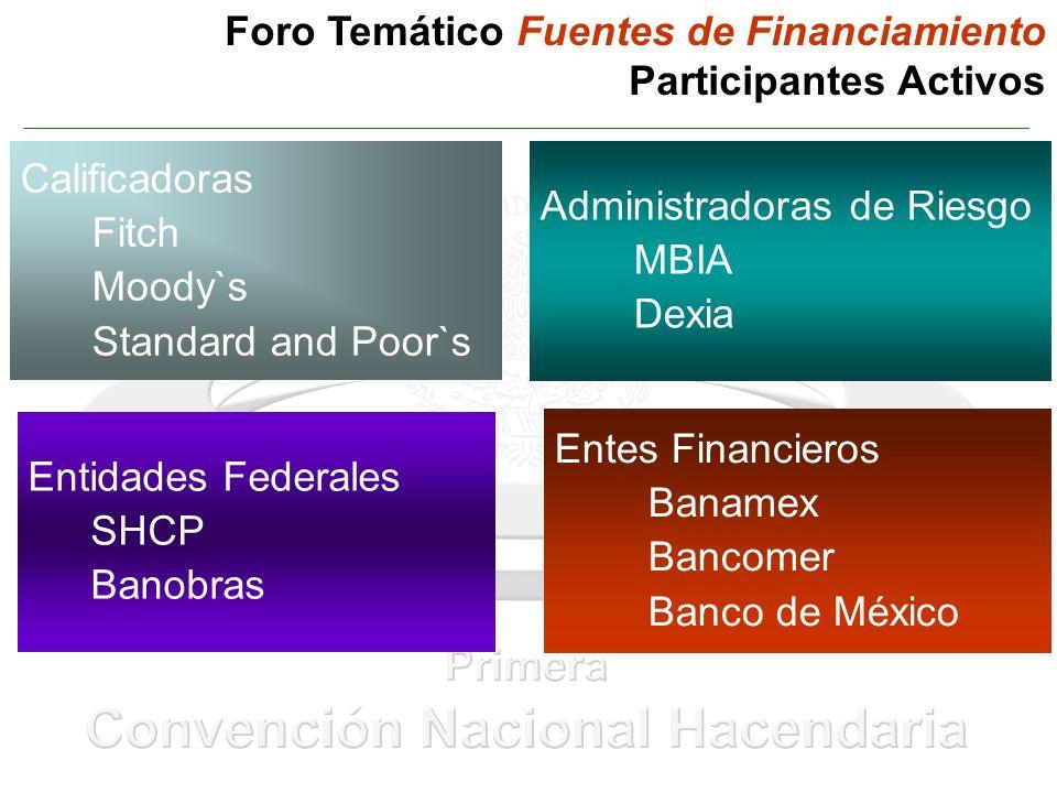 Foro Temático Fuentes de Financiamiento Participantes Activos