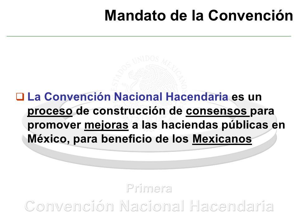 Mandato de la Convención