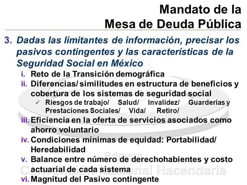Mandato de la Mesa de Deuda Pública