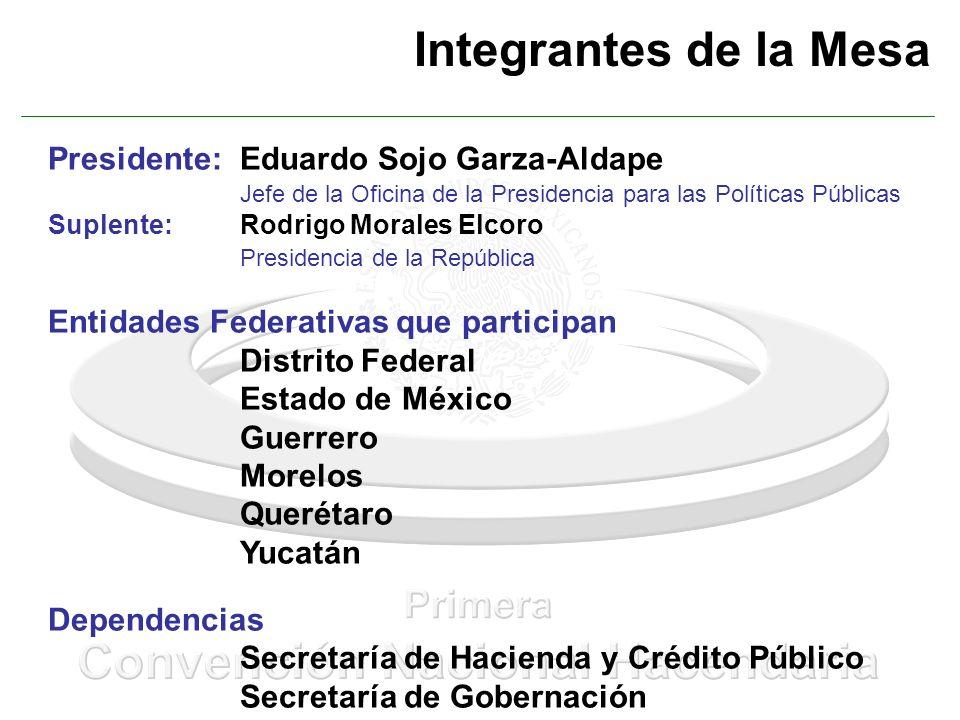 Integrantes de la Mesa Presidente: Eduardo Sojo Garza-Aldape