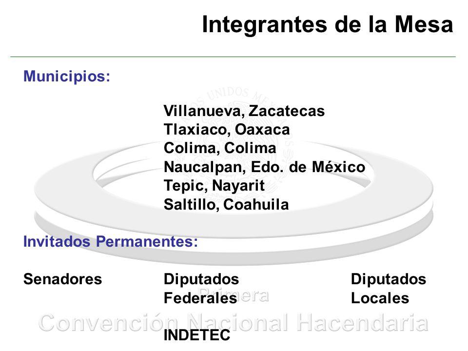 Integrantes de la Mesa Municipios: Villanueva, Zacatecas