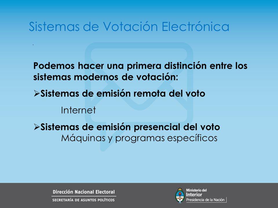 Sistemas de Votación Electrónica