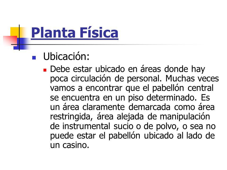 Planta Física Ubicación: