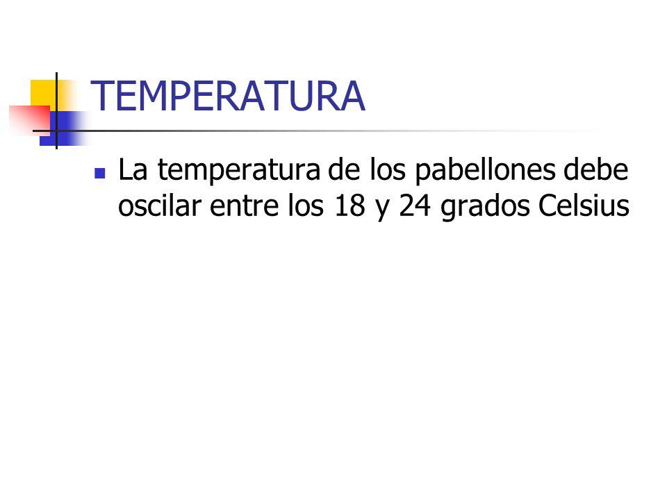 TEMPERATURA La temperatura de los pabellones debe oscilar entre los 18 y 24 grados Celsius