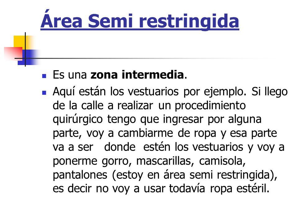 Área Semi restringida Es una zona intermedia.
