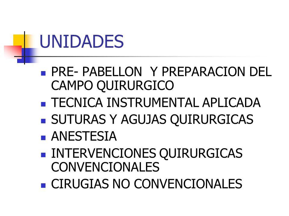 UNIDADES PRE- PABELLON Y PREPARACION DEL CAMPO QUIRURGICO